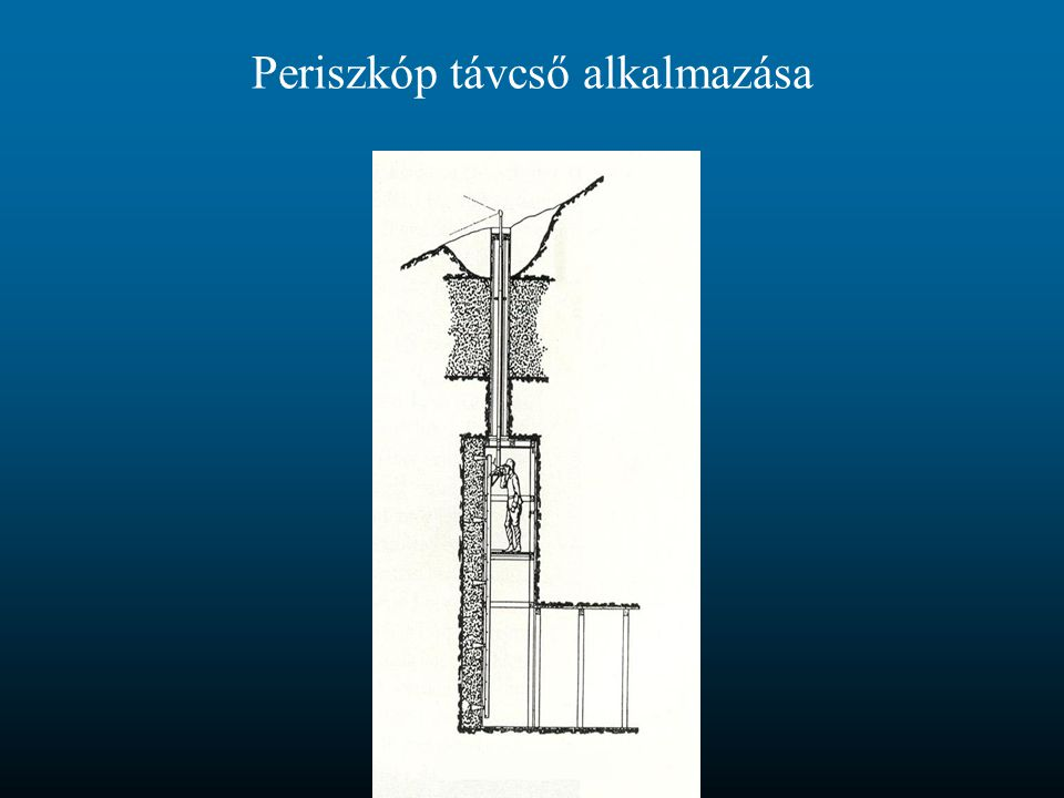Periszkóp távcső alkalmazása