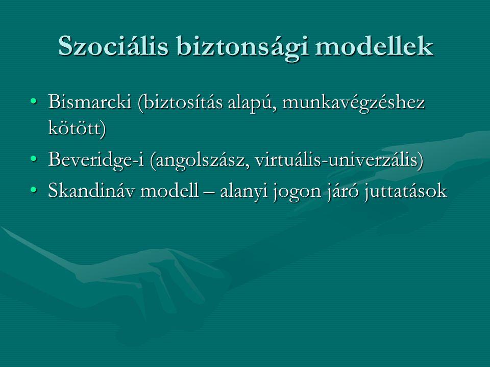 Szociális biztonsági modellek