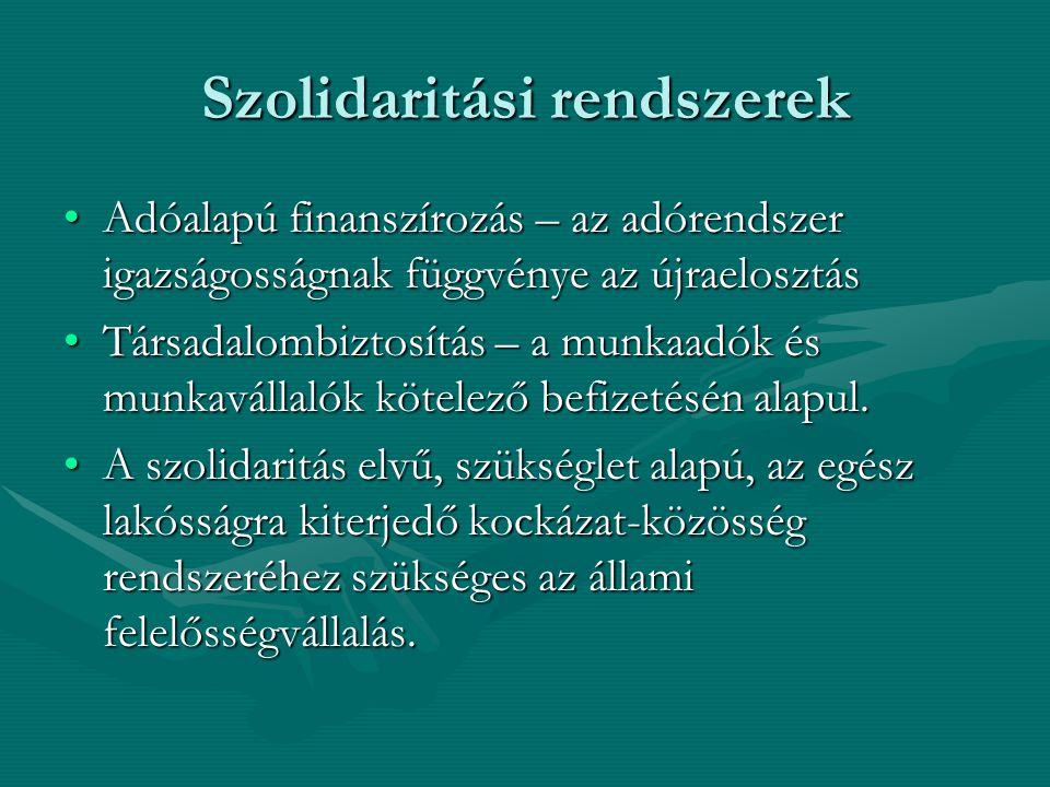 Szolidaritási rendszerek