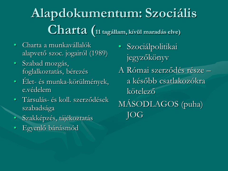 Alapdokumentum: Szociális Charta (11 tagállam, kívül maradás elve)