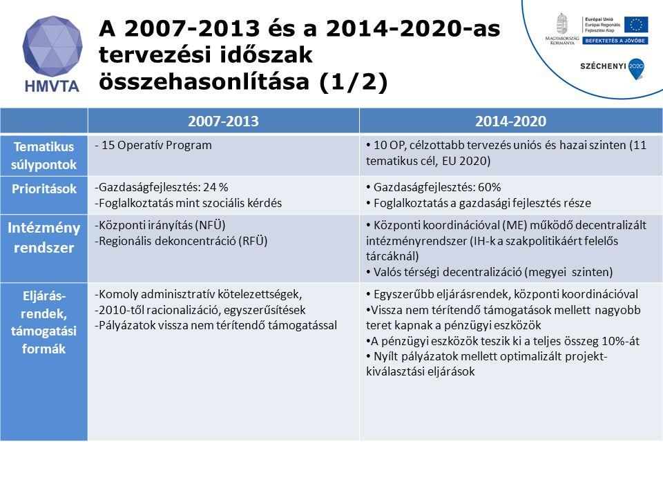 A 2007-2013 és a 2014-2020-as tervezési időszak összehasonlítása (1/2)