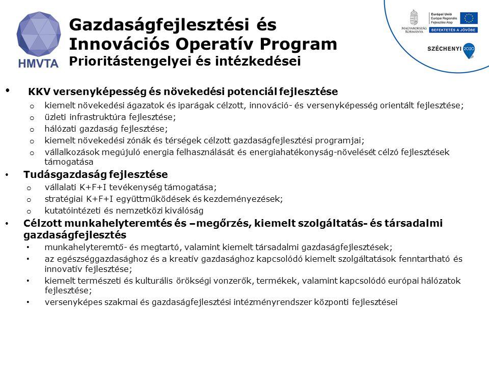 Gazdaságfejlesztési és Innovációs Operatív Program Prioritástengelyei és intézkedései
