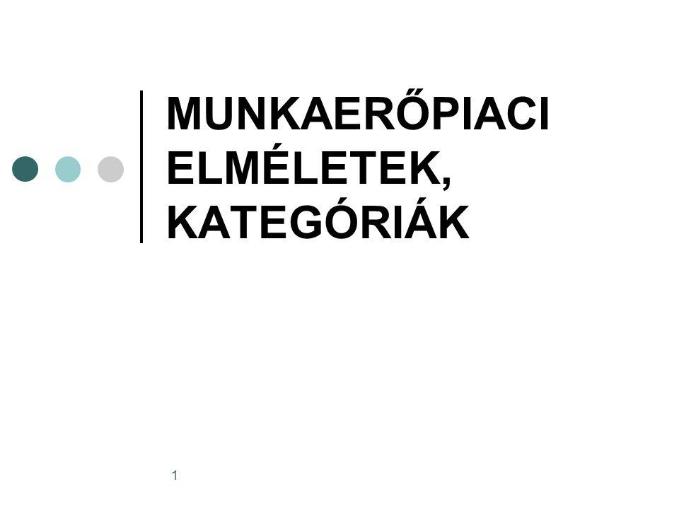 MUNKAERŐPIACI ELMÉLETEK, KATEGÓRIÁK