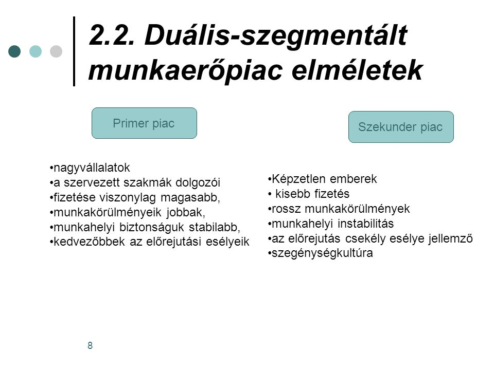 2.2. Duális-szegmentált munkaerőpiac elméletek