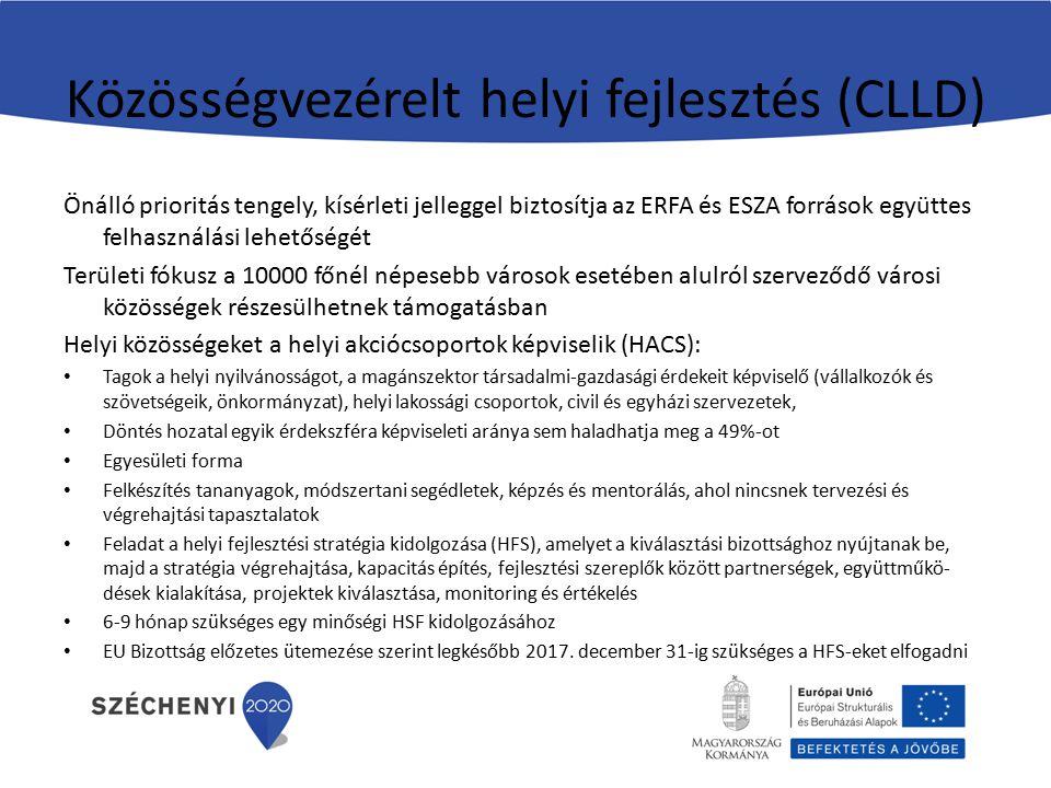 Közösségvezérelt helyi fejlesztés (CLLD)