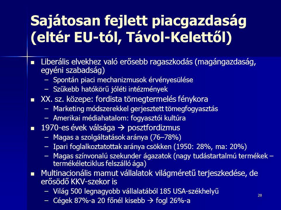 Sajátosan fejlett piacgazdaság (eltér EU-tól, Távol-Kelettől)