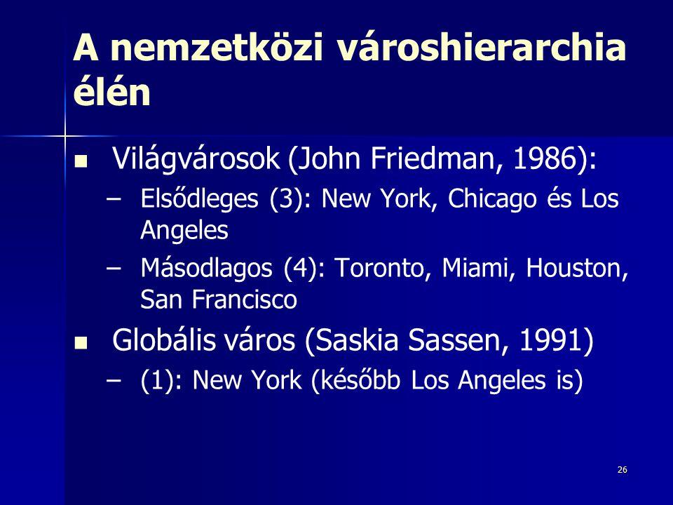 A nemzetközi városhierarchia élén