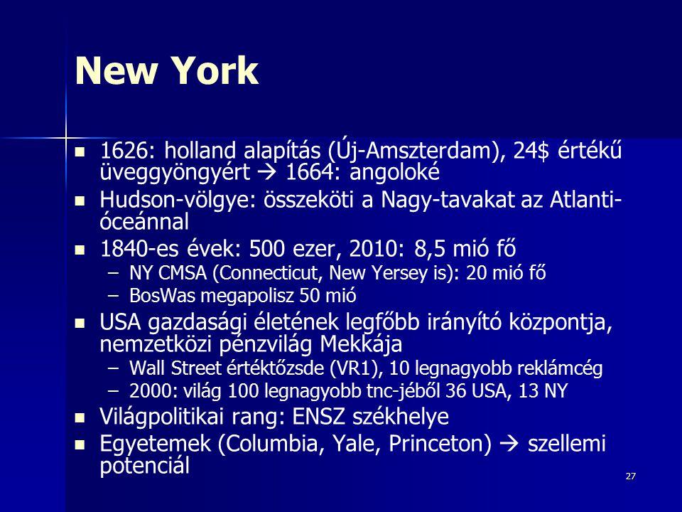 New York 1626: holland alapítás (Új-Amszterdam), 24$ értékű üveggyöngyért  1664: angoloké.