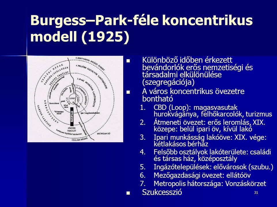 Burgess–Park-féle koncentrikus modell (1925)