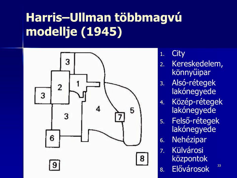 Harris–Ullman többmagvú modellje (1945)