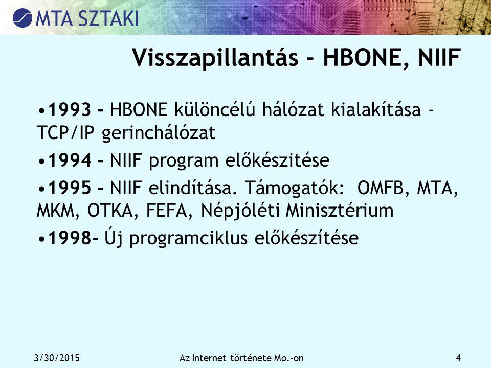 Visszapillantás - HBONE, NIIF