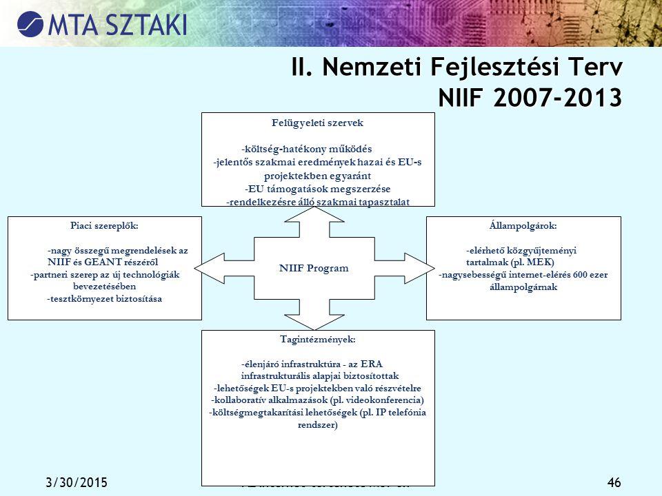 II. Nemzeti Fejlesztési Terv NIIF 2007-2013