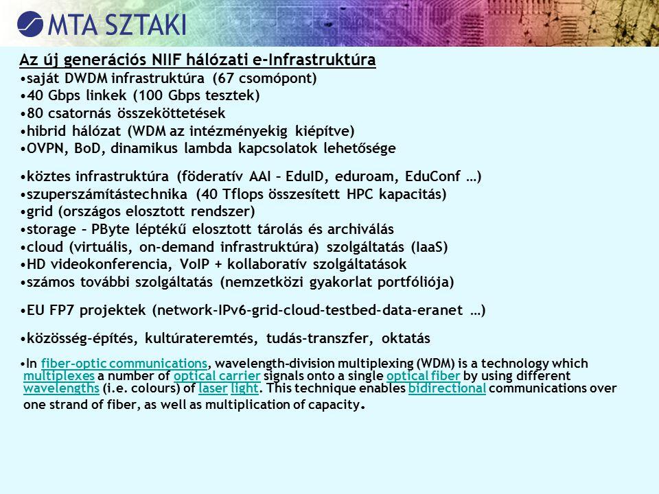 Az új generációs NIIF hálózati e-Infrastruktúra