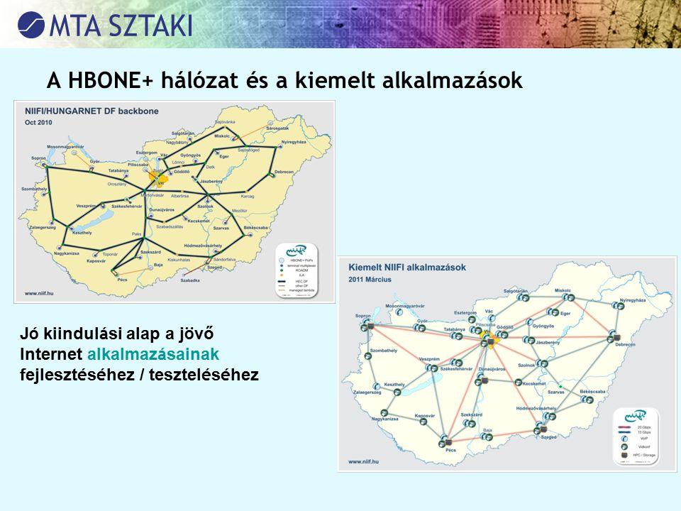 A HBONE+ hálózat és a kiemelt alkalmazások