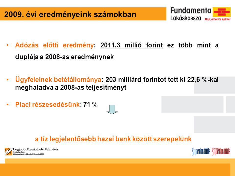 2009. évi eredményeink számokban