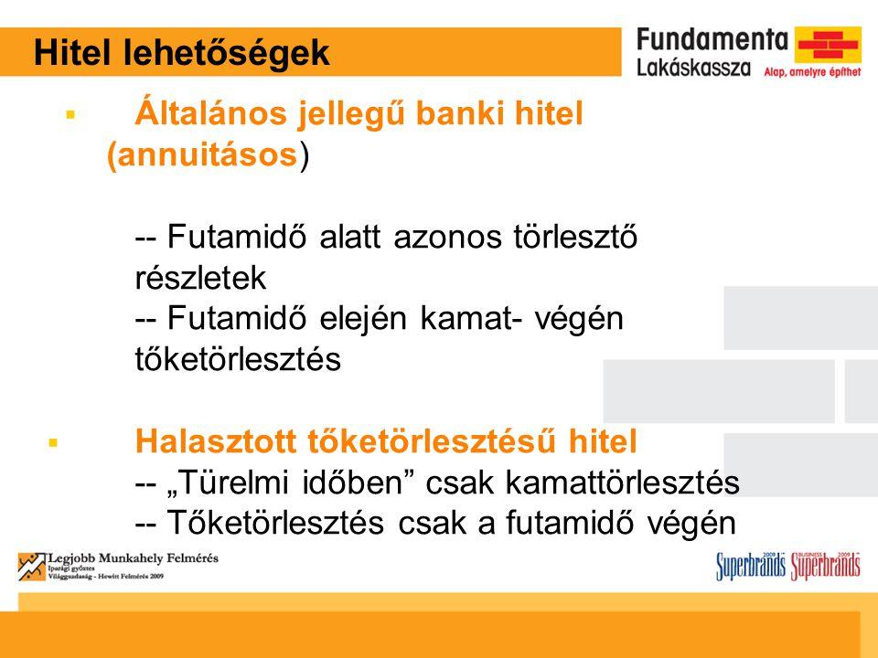 Hitel lehetőségek Általános jellegű banki hitel (annuitásos)