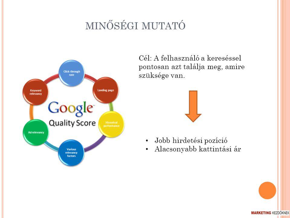 minőségi mutató Cél: A felhasználó a kereséssel pontosan azt találja meg, amire szüksége van. Jobb hirdetési pozíció.