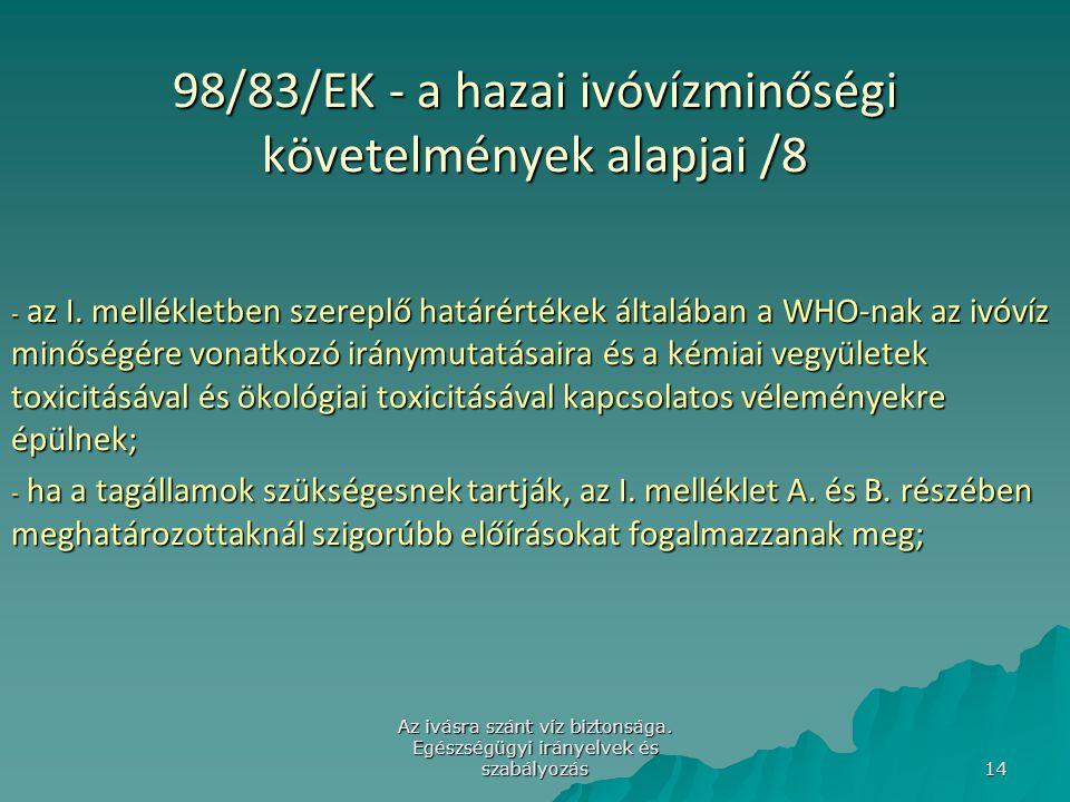 98/83/EK - a hazai ivóvízminőségi követelmények alapjai /8