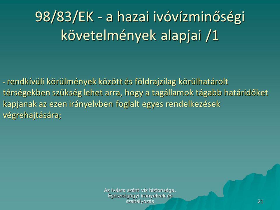 98/83/EK - a hazai ivóvízminőségi követelmények alapjai /1