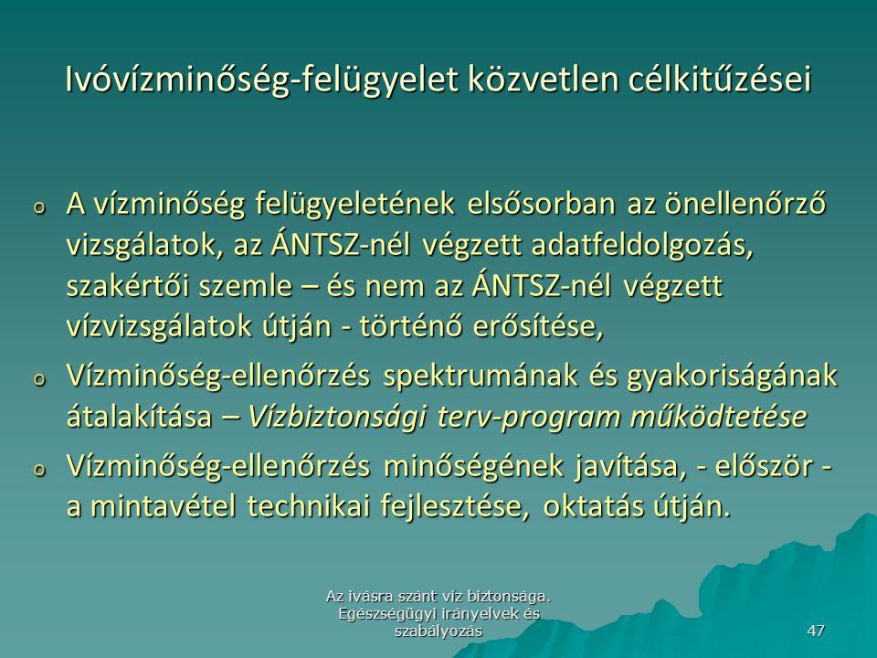 Ivóvízminőség-felügyelet közvetlen célkitűzései