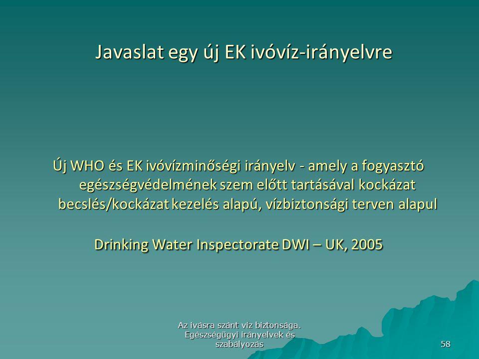 Javaslat egy új EK ivóvíz-irányelvre