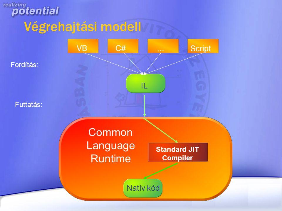 Végrehajtási modell Common Language Runtime VB C# ... Script IL