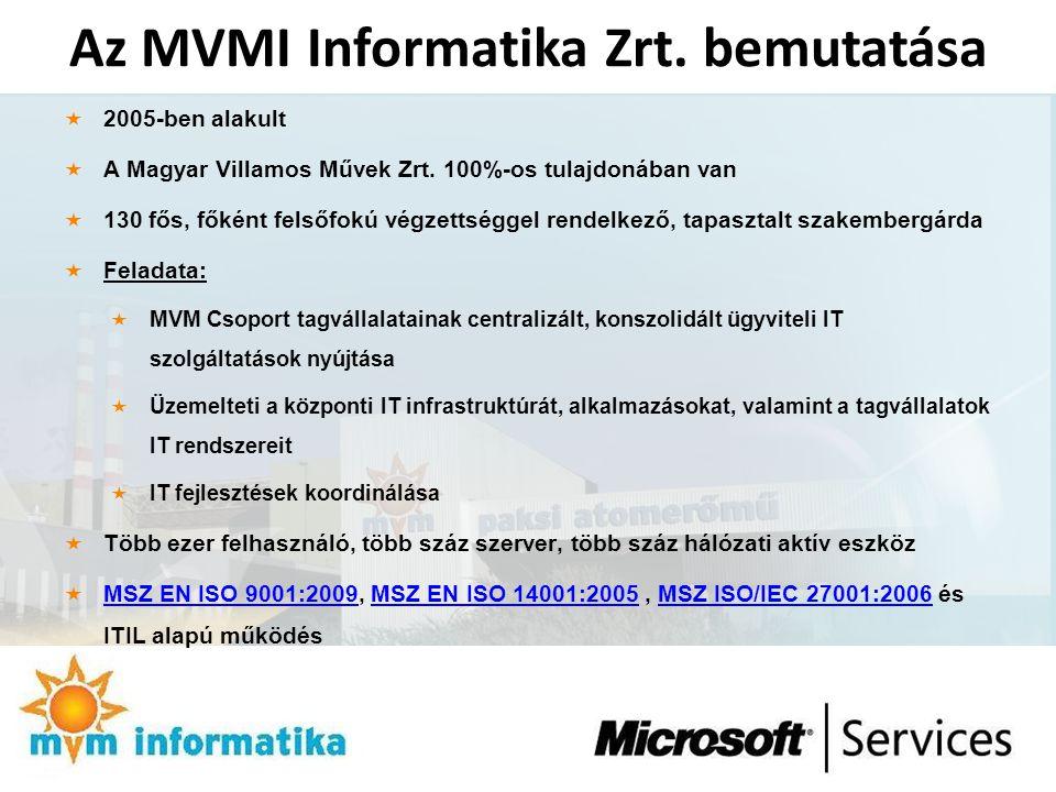 Az MVMI Informatika Zrt. bemutatása