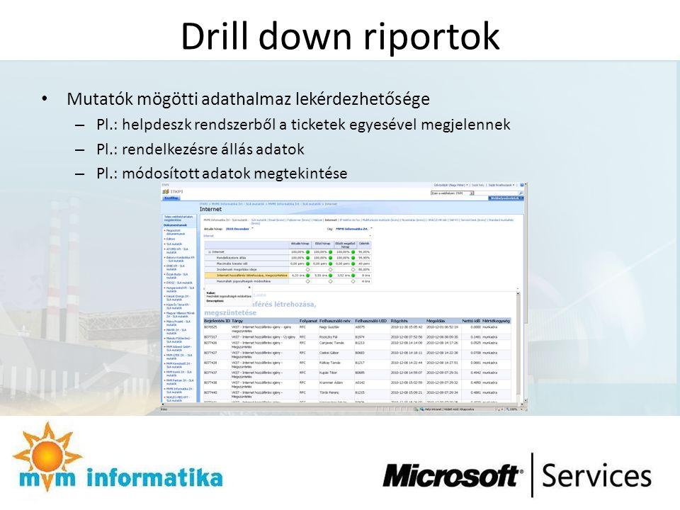 Drill down riportok Mutatók mögötti adathalmaz lekérdezhetősége