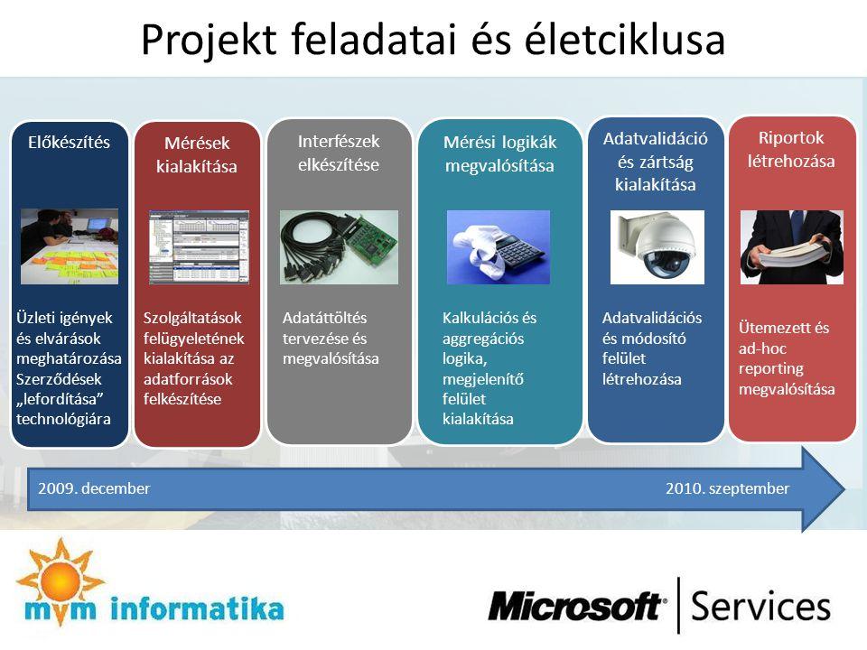 Projekt feladatai és életciklusa