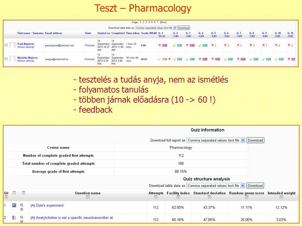 Teszt – Pharmacology - tesztelés a tudás anyja, nem az ismétlés