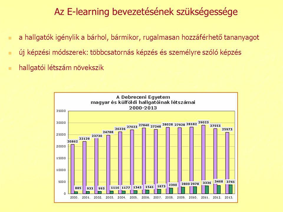 Az E-learning bevezetésének szükségessége