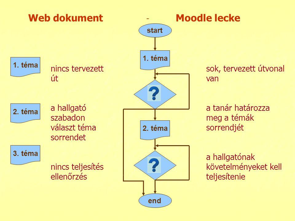 Web dokument - Moodle lecke
