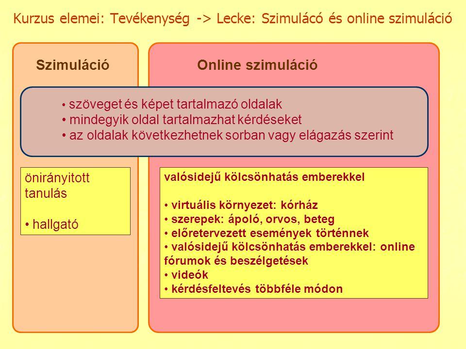 Kurzus elemei: Tevékenység -> Lecke: Szimulácó és online szimuláció