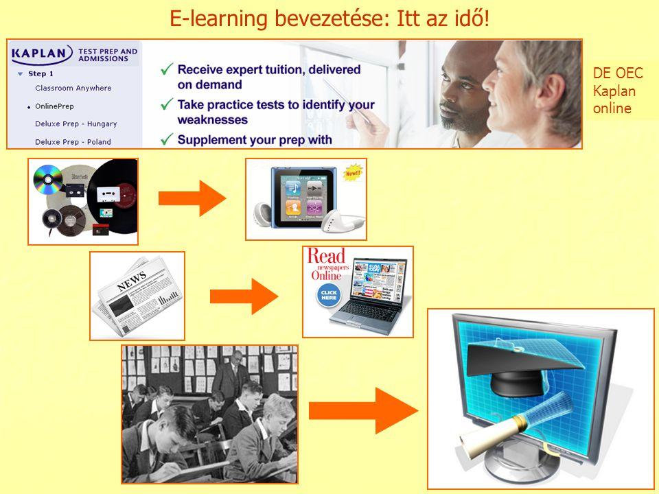 E-learning bevezetése: Itt az idő!