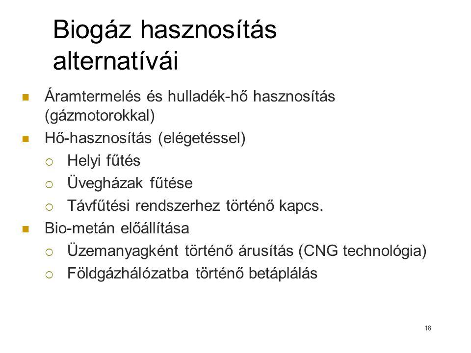 Biogáz hasznosítás alternatívái