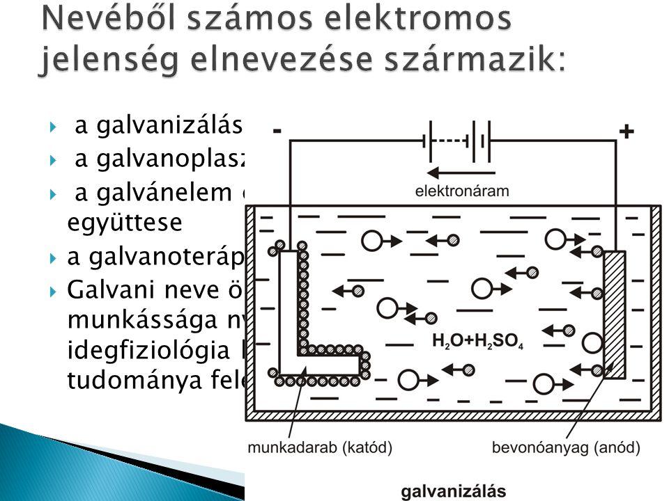 Nevéből számos elektromos jelenség elnevezése származik: