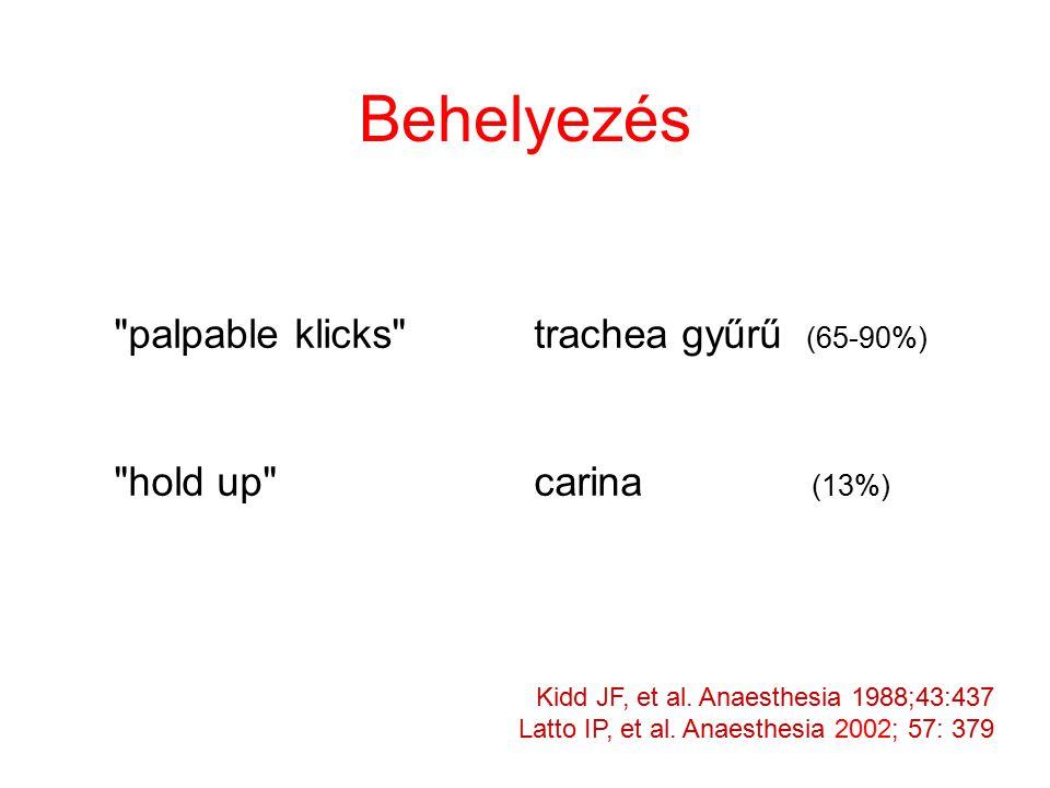Behelyezés palpable klicks trachea gyűrű (65-90%)