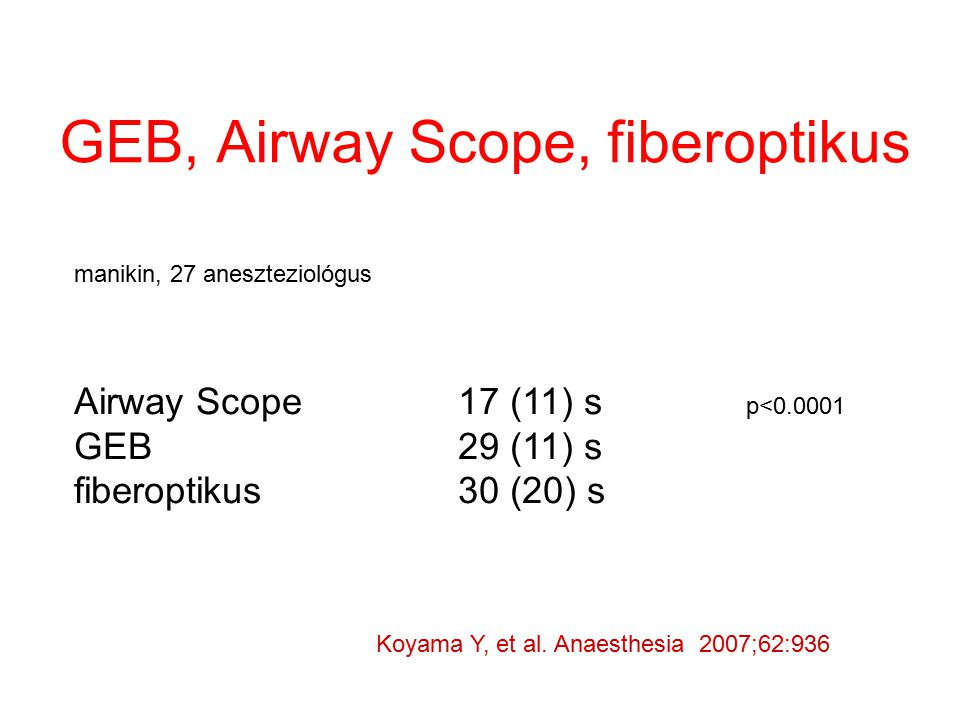 GEB, Airway Scope, fiberoptikus