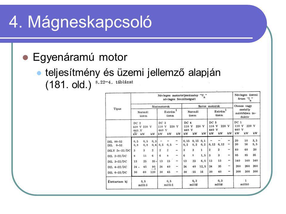 4. Mágneskapcsoló Egyenáramú motor