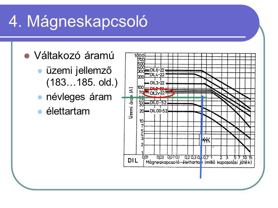 4. Mágneskapcsoló Váltakozó áramú üzemi jellemző (183…185. old.)
