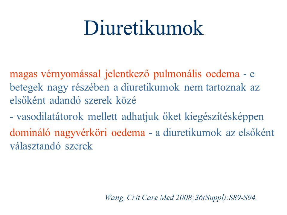 Diuretikumok magas vérnyomással jelentkező pulmonális oedema - e betegek nagy részében a diuretikumok nem tartoznak az elsőként adandó szerek közé.
