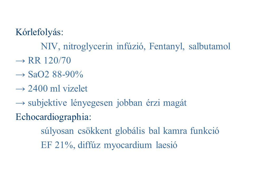 Kórlefolyás: NIV, nitroglycerin infúzió, Fentanyl, salbutamol. → RR 120/70. → SaO2 88-90% → 2400 ml vizelet.