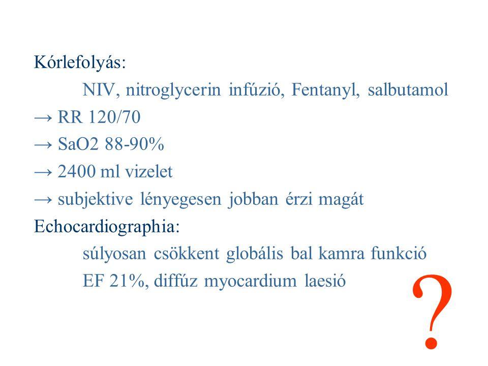 Kórlefolyás: NIV, nitroglycerin infúzió, Fentanyl, salbutamol