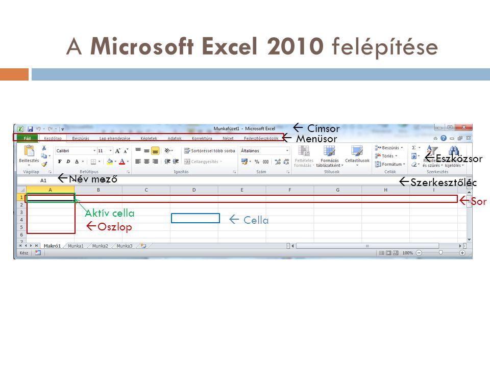 A Microsoft Excel 2010 felépítése