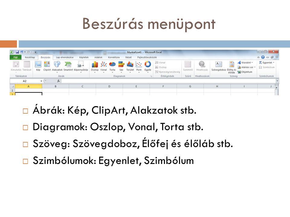 Beszúrás menüpont Ábrák: Kép, ClipArt, Alakzatok stb.