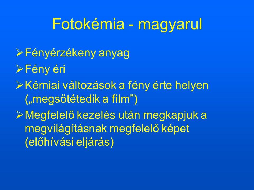 Fotokémia - magyarul Fényérzékeny anyag Fény éri