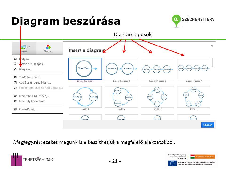 Diagram beszúrása Diagram típusok