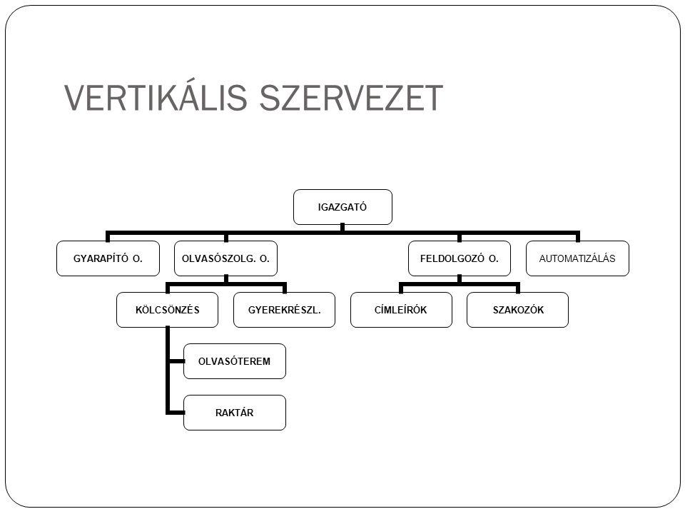 VERTIKÁLIS SZERVEZET
