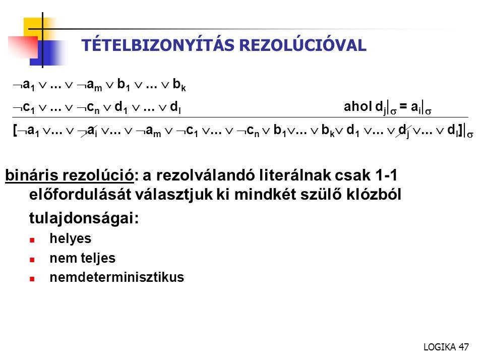 TÉTELBIZONYÍTÁS REZOLÚCIÓVAL