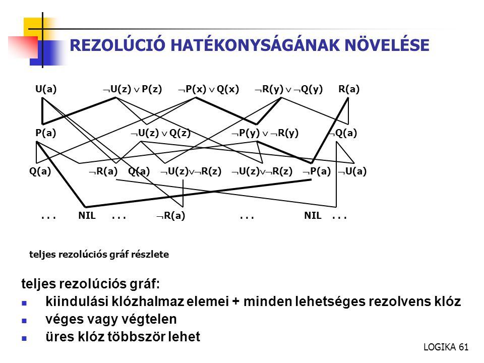 REZOLÚCIÓ HATÉKONYSÁGÁNAK NÖVELÉSE